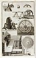 Nine diagrams of machinery for abstracting water. Engraving. Wellcome V0020241.jpg