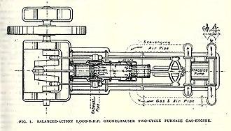 Opposed-piston engine - Image: Oechelhäuser Engine