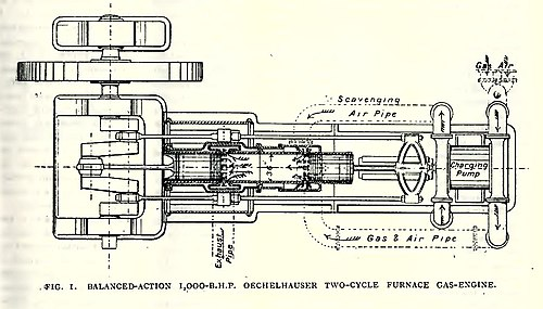 Opposed-piston engine - Wikipedia