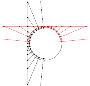 Projective space - Manifold structure of the real projective line