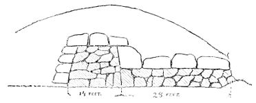 PSM V16 D629 Longitudinal section of dolmen with chamber and passage.jpg