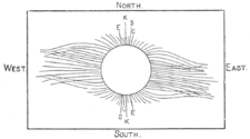 PSM V57 D019 Bigelow forecast of the may 28 1900 corona.png