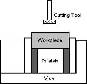 Parallels (engineering) - Image: Parralles in vise
