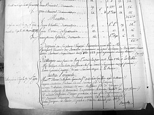 "Joseph-François Mangin - Passenger list of ""La Marie Henriette"" from Nantes (France) to Saint Domingue (1784) See the second last name at the bottom."