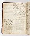 Pattern Book (Germany), 1760 (CH 18438135-76).jpg