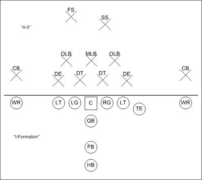 6d09756afb87e Posições no futebol americano – Wikipédia