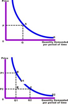 basis price discrimination essays