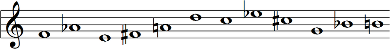 File:Retrograde tone row.png