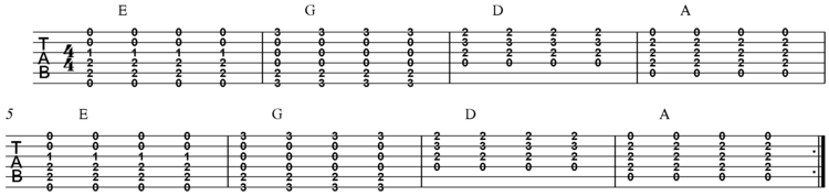 Rock guitar progression 01 (open chords - 8 bars)
