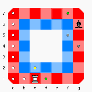 Rollerball (chess variant) - The rook can move forward to any white dot, including one rebound off the a1 corner. It can also move sideways (yellow dot), or one step backward on its ring (green dot). The bishop can move to gray dots, rebounding off the inner board perimeter (f5), or move one diagonal step backward (green dot).