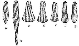 Sabaton - Image: Sabatons evolution by Wendelin Boeheim