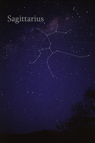 Sagittarius (constellation) - The constellation Sagittarius. North is to the left. The line going to the right connects ζ to α and β Sagittarii. Above this line one sees Corona Australis.