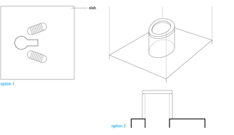 Dry toilet - Schematic of a dry toilet: Left a squat toilet, right a pedestal type toilet.