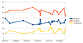 Scottish referendum 2014 polls.png