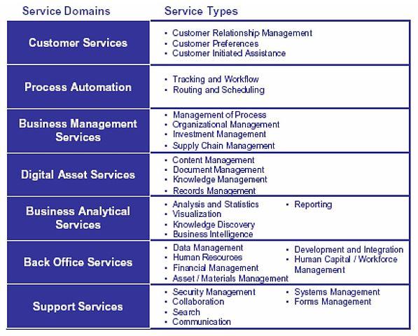 customer relationship management system wiki