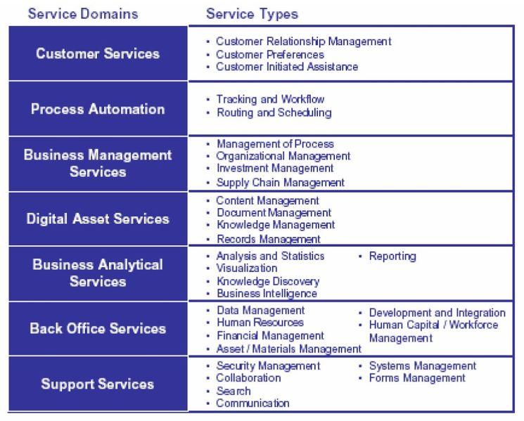 customer relationship management articles 2011 ram