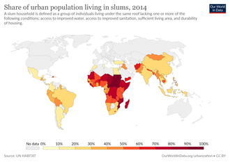 Share of Urban Population Living in Slums Share-of-urban-population-living-in-slums.png