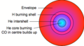 Structure of HB star.png