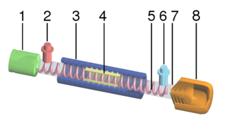 Traveling-wave tube - Cutaway view of a helix TWT. (1) Electron gun; (2) RF input; (3) Magnets; (4) Attenuator; (5) Helix coil; (6) RF output; (7) Vacuum tube; (8) Collector