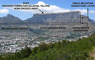 Table Mountain Sandstone A group of rock formations within the Cape Supergroup sequence of rocks