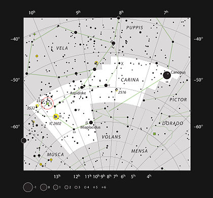 A chart of the constellation of Carinae with a white background. Eta Carinae is circled in red on the left side.