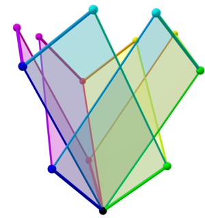 Tree of weak orderings in concertina cube 212.png