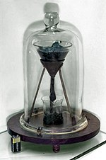 Pitch drop experiment on Wikipedia