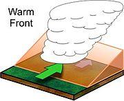 Schéma d'un front chaud