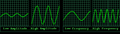 Waves on an oscillascope.png