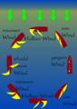 Windkurse.png