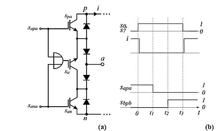 Robust Control of a Doubly Fed Induction Generator (DFIG) Fed by a