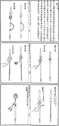 Qiang (spear) - Wikipedia