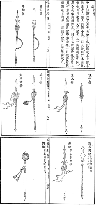 Qiang (spear) - Nine kinds of spears popular in the Song dynasty