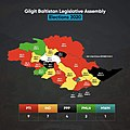 2020 Gilgit-Baltistan Assembly elections result.jpg