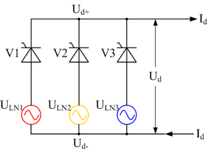rectifier controlled three phase half wave rectifier m3c circuit using thyristors as the switching elements ignoring supply inductance