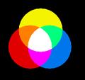 Addition 3 couleurs Rouge Jaune Bleu avec luminosité.PNG