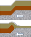 Advancing ramp in incompetent layers.PNG