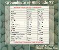Almonds Vs Peanuts.jpg