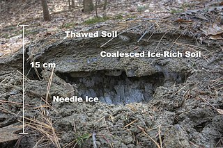 results from ice forming beneath the surface of soil during freezing conditions