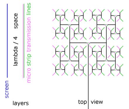 Amateur fractal antenna