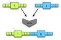 ArrowsConveyors bind.png