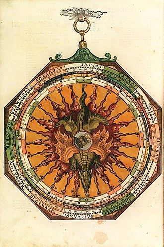 Lunar node - the dragon in Peter Apian's Astronomicum Caesareum, 1540.