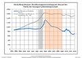 Bevölkerungsentwicklung Heckelberg-Brunow.pdf