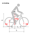 Bicycle and motorcycle dynamics Stability 1.png
