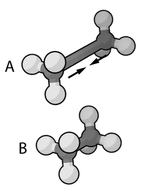 Molecular mechanics - A force field is used to minimize the bond stretching energy of this ethane molecule.
