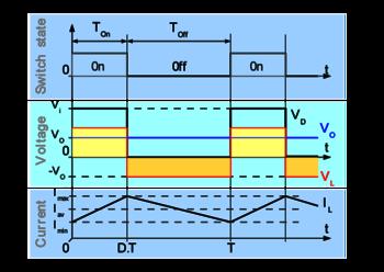 Smps Inverter Circuit Diagram | Buck Converter Wikipedia