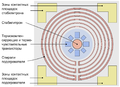 Buried zener topology RUS.png