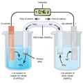 CNX Chem 17 02 Galvanicel.png