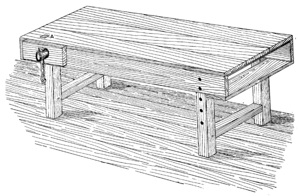 cc&j-fig25--ordinary pattern joiner's bench.png