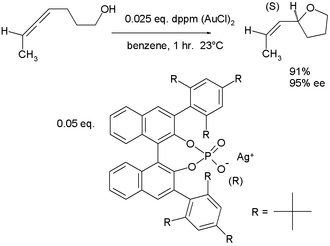 Chiral ligand - Chiral anions in asymmetric synthesis Hamilton 2007